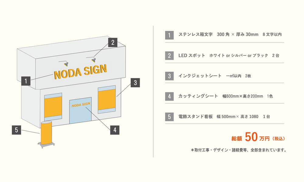看板50万円プラン