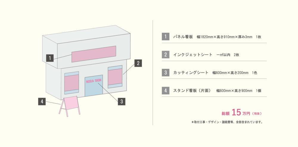 15万円看板プラン