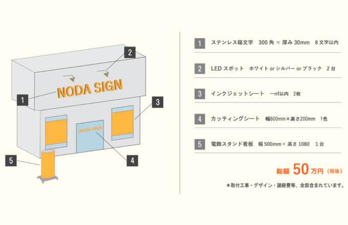 50万円看板プラン